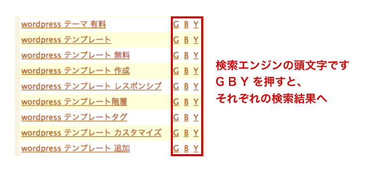 goodkeyword 使い方
